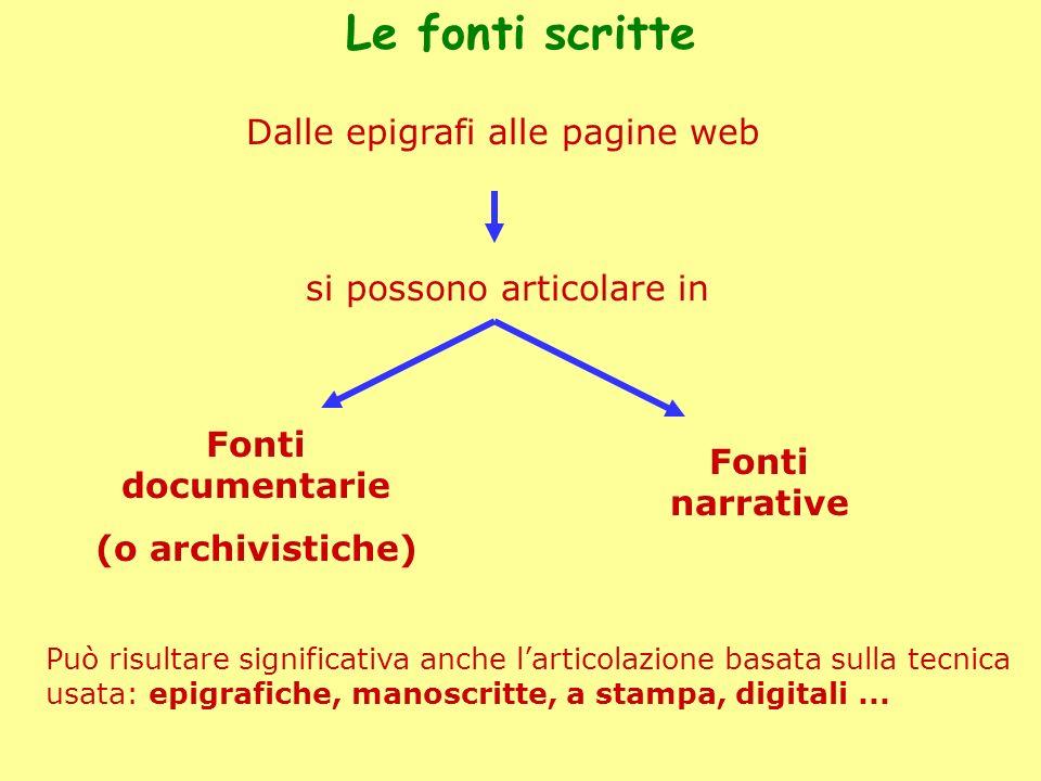 Le fonti scritte Dalle epigrafi alle pagine web si possono articolare in Fonti documentarie (o archivistiche) Fonti narrative Può risultare significat