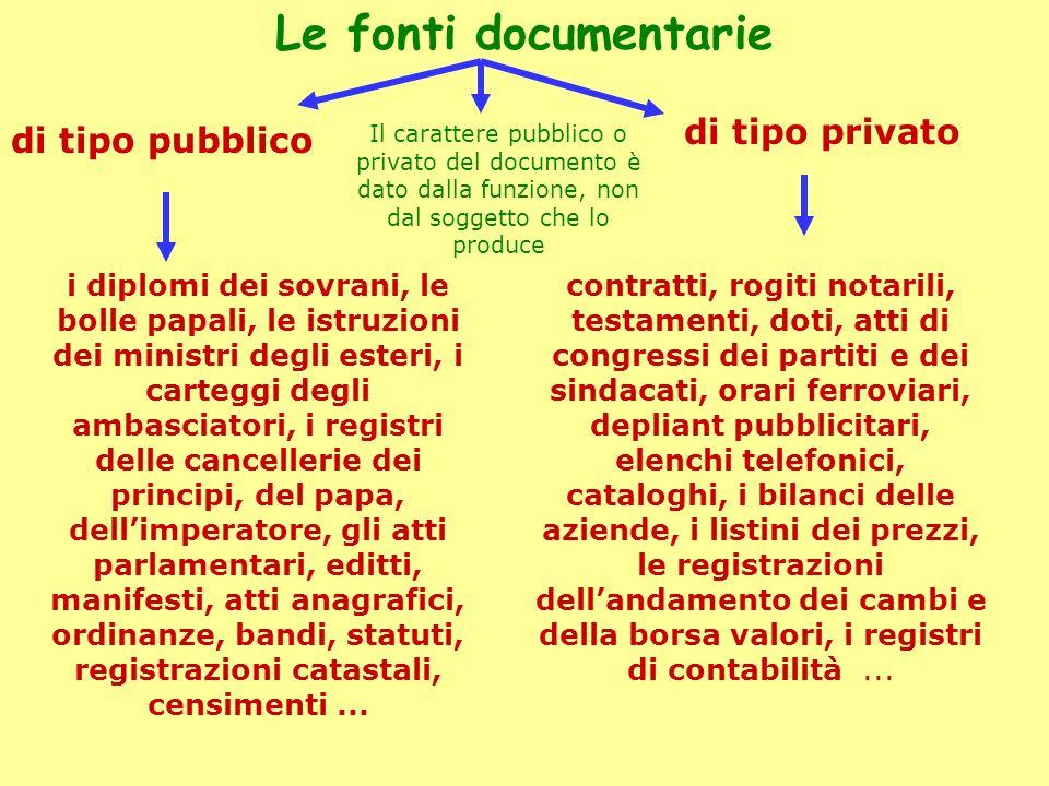 Le fonti documentarie di tipo pubblico di tipo privato i diplomi dei sovrani, le bolle papali, le istruzioni dei ministri degli esteri, i carteggi deg