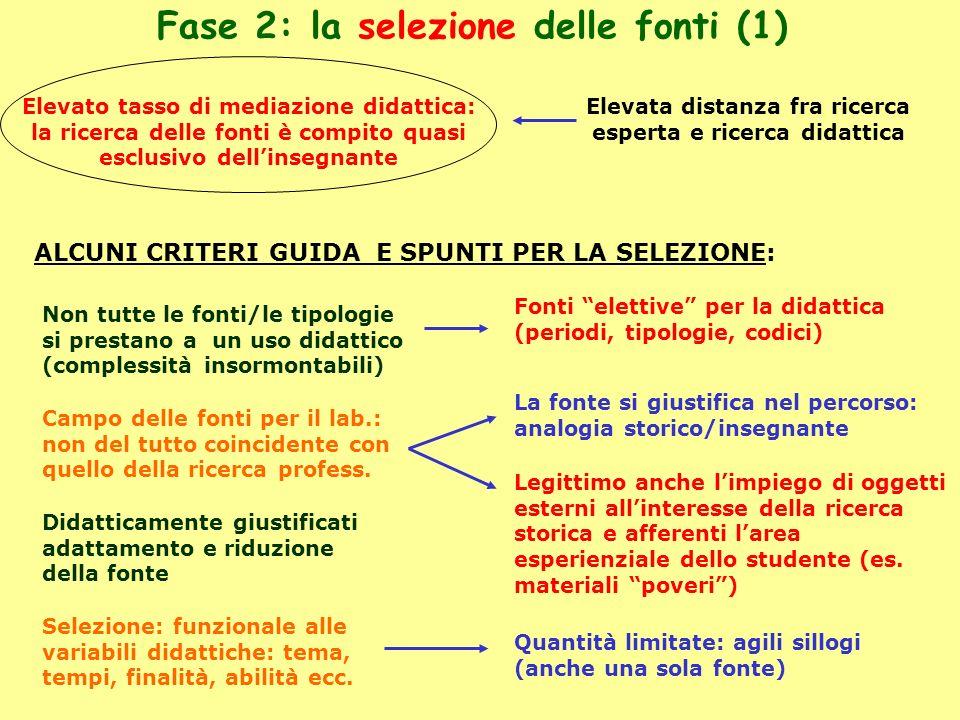 Fase 2: la selezione delle fonti (1) Elevata distanza fra ricerca esperta e ricerca didattica Elevato tasso di mediazione didattica: la ricerca delle