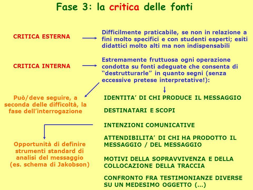 CRITICA ESTERNA Fase 3: la critica delle fonti Difficilmente praticabile, se non in relazione a fini molto specifici e con studenti esperti; esiti did