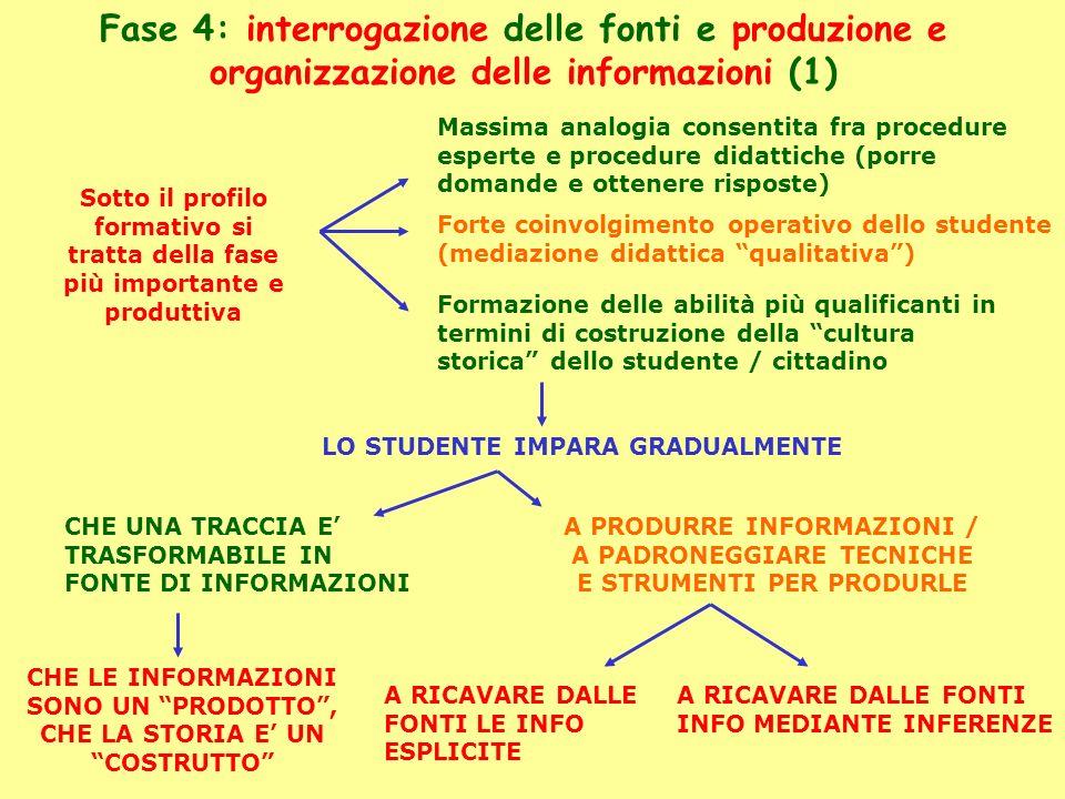 Fase 4: interrogazione delle fonti e produzione e organizzazione delle informazioni (1) Sotto il profilo formativo si tratta della fase più importante