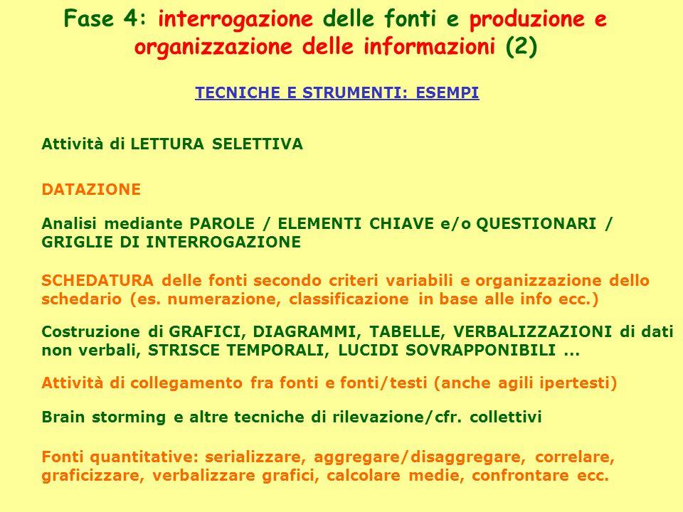Fase 4: interrogazione delle fonti e produzione e organizzazione delle informazioni (2) TECNICHE E STRUMENTI: ESEMPI Attività di LETTURA SELETTIVA Ana