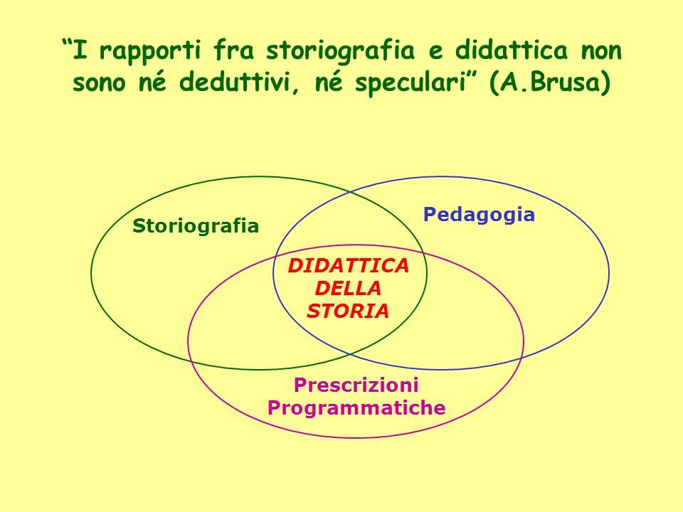 I rapporti fra storiografia e didattica non sono né deduttivi, né speculari (A.Brusa) Storiografia Pedagogia Prescrizioni Programmatiche DIDATTICA DEL