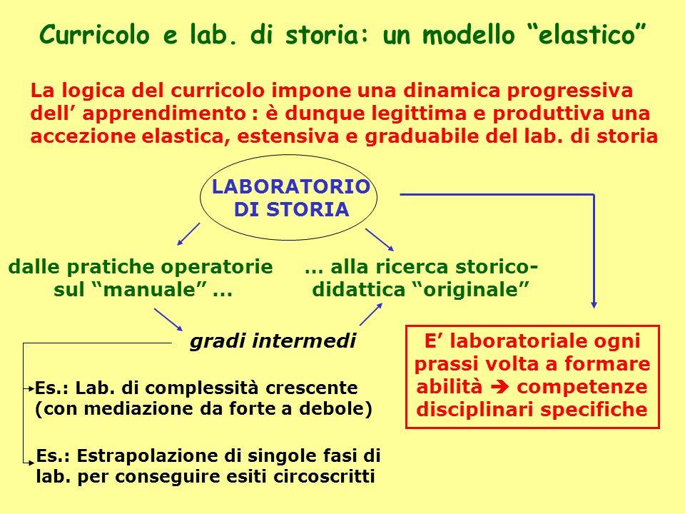 Curricolo e lab. di storia: un modello elastico La logica del curricolo impone una dinamica progressiva dell apprendimento : è dunque legittima e prod