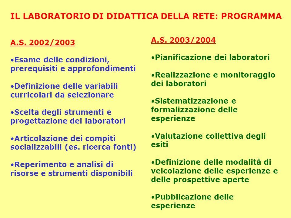 IL LABORATORIO DI DIDATTICA DELLA RETE: PROGRAMMA A.S. 2002/2003 Esame delle condizioni, prerequisiti e approfondimenti Definizione delle variabili cu