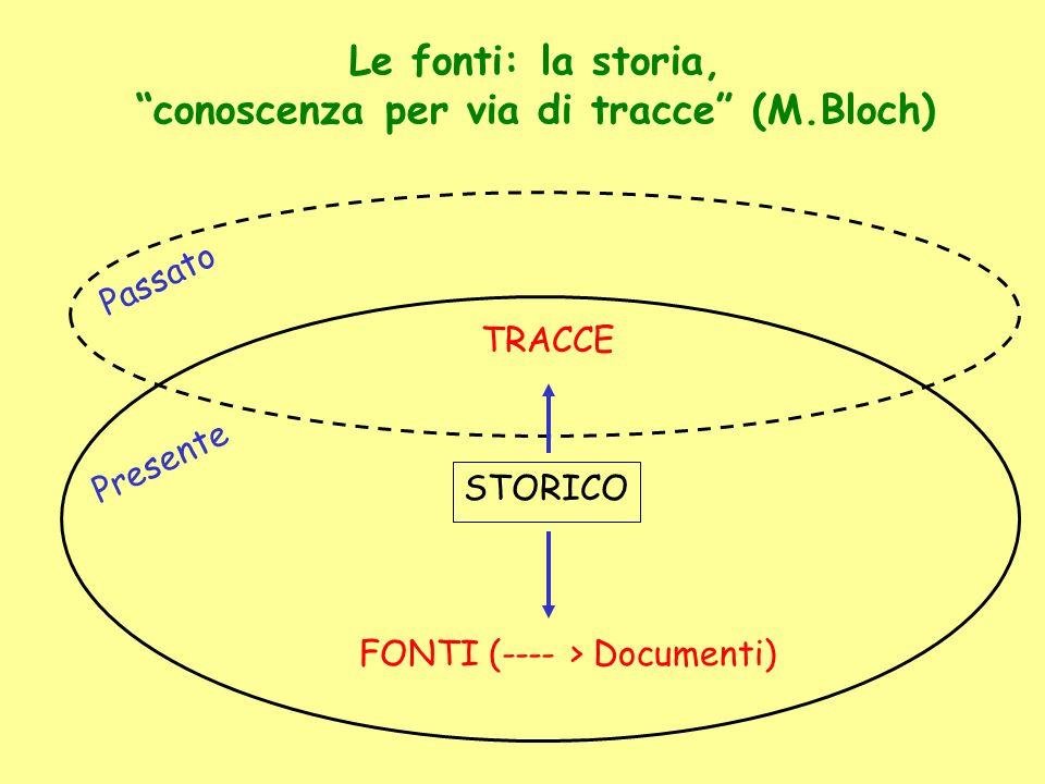 TRACCE STORICO FONTI (---- > Documenti) Passato Presente Le fonti: la storia, conoscenza per via di tracce (M.Bloch)