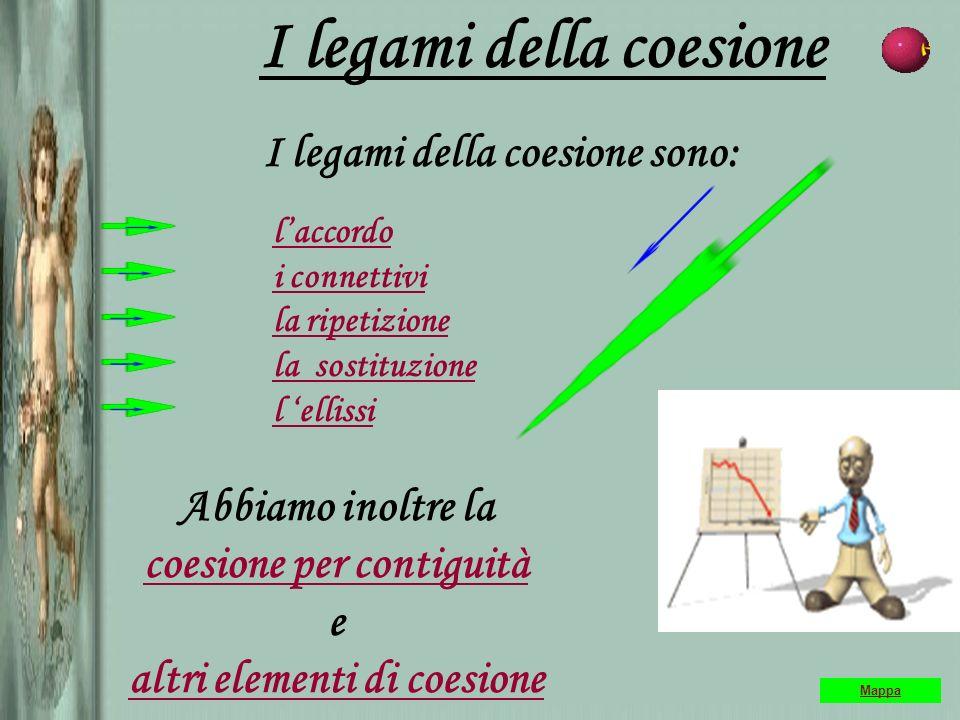 I legami della coesione I legami della coesione sono: laccordo i connettivi la ripetizione la sostituzione l ellissi Mappa Abbiamo inoltre la coesione
