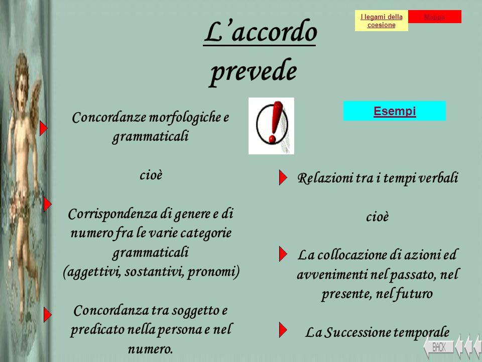 Concordanze morfologiche e grammaticali cioè Corrispondenza di genere e di numero fra le varie categorie grammaticali (aggettivi, sostantivi, pronomi)