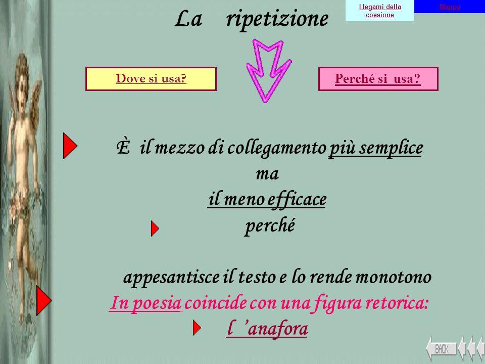 La ripetizione È il mezzo di collegamento più semplice ma il meno efficace perché appesantisce il testo e lo rende monotono In poesia coincide con una