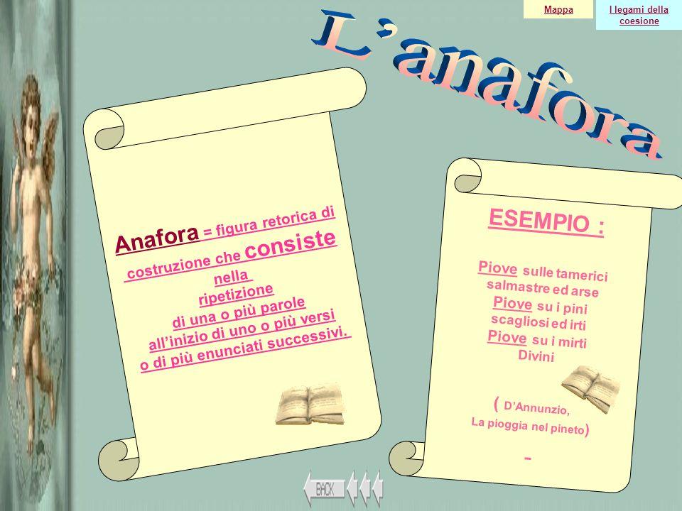 Anafora Anafora = figura retorica di costruzione che consiste nella ripetizione di una o più parole allinizio di uno o più versi o di più enunciati su