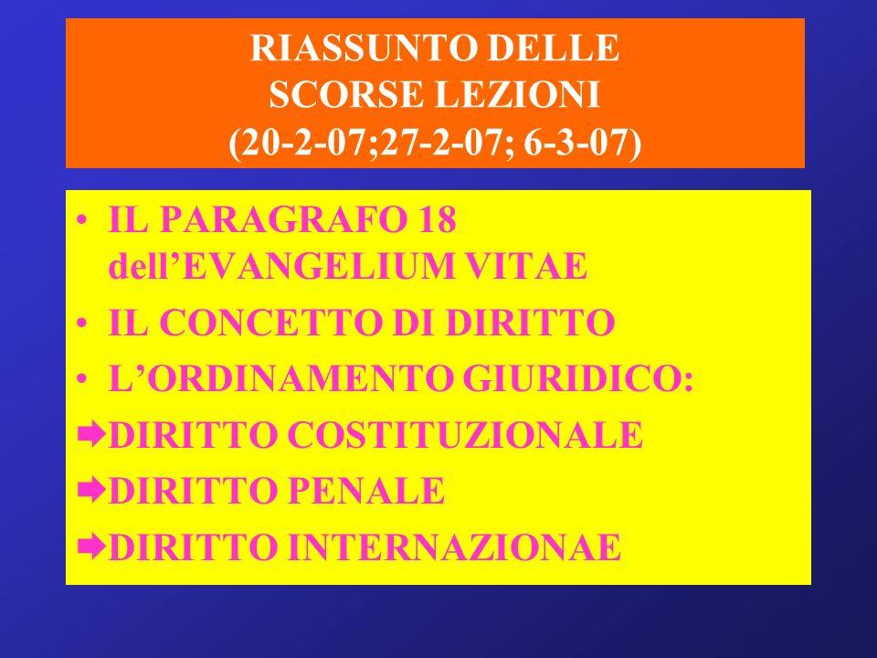RIASSUNTO DELLE SCORSE LEZIONI (20-2-07;27-2-07; 6-3-07) IL PARAGRAFO 18 dellEVANGELIUM VITAE IL CONCETTO DI DIRITTO LORDINAMENTO GIURIDICO: DIRITTO C