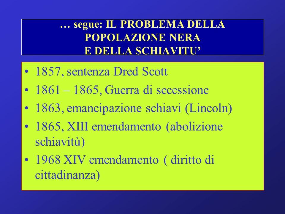 … segue: IL PROBLEMA DELLA POPOLAZIONE NERA E DELLA SCHIAVITU 1857, sentenza Dred Scott 1861 – 1865, Guerra di secessione 1863, emancipazione schiavi