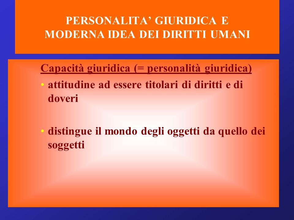 PERSONALITA GIURIDICA E MODERNA IDEA DEI DIRITTI UMANI Capacità giuridica (= personalità giuridica) attitudine ad essere titolari di diritti e di dove