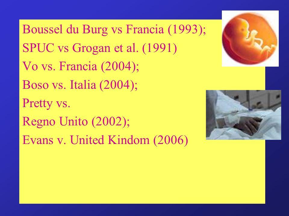 Boussel du Burg vs Francia (1993); SPUC vs Grogan et al. (1991) Vo vs. Francia (2004); Boso vs. Italia (2004); Pretty vs. Regno Unito (2002); Evans v.