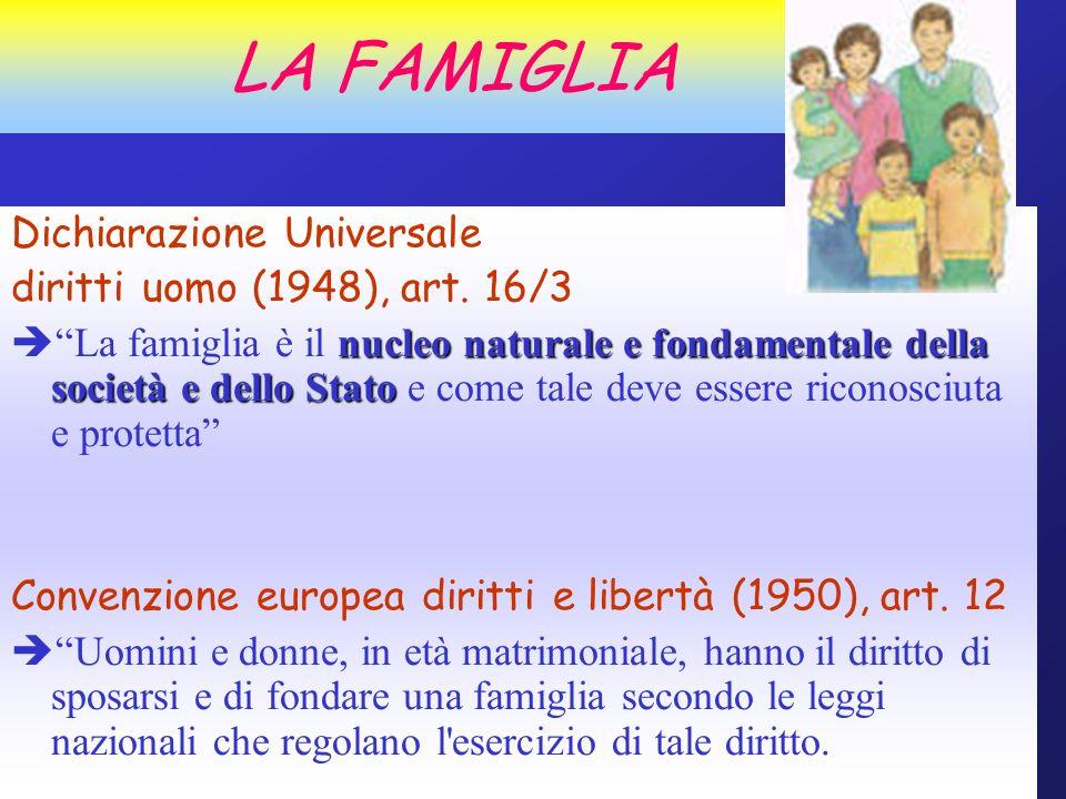 LA FAMIGLIA Dichiarazione Universale diritti uomo (1948), art. 16/3 nucleo naturale e fondamentale della società e dello Stato La famiglia è il nucleo