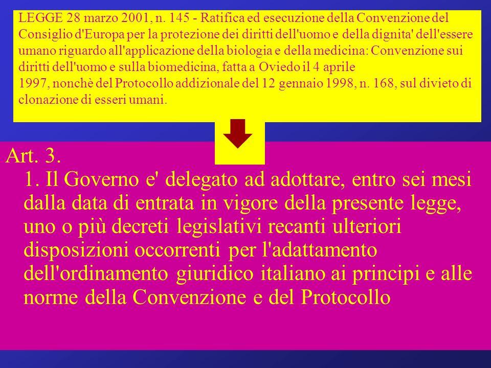 LEGGE 28 marzo 2001, n. 145 - Ratifica ed esecuzione della Convenzione del Consiglio d'Europa per la protezione dei diritti dell'uomo e della dignita'