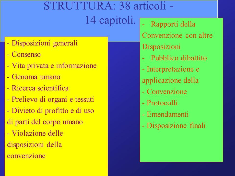 STRUTTURA: 38 articoli - 14 capitoli. - Disposizioni generali - Consenso - Vita privata e informazione - Genoma umano - Ricerca scientifica - Prelievo