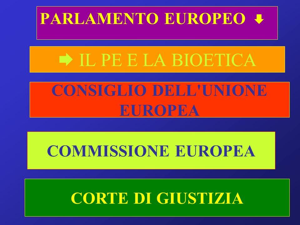 PARLAMENTO EUROPEO IL PE E LA BIOETICA CONSIGLIO DELL'UNIONE EUROPEA COMMISSIONE EUROPEA CORTE DI GIUSTIZIA