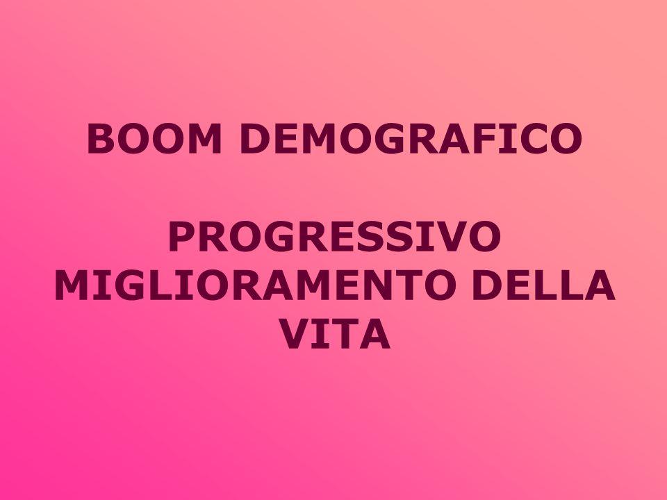 BOOM DEMOGRAFICO PROGRESSIVO MIGLIORAMENTO DELLA VITA