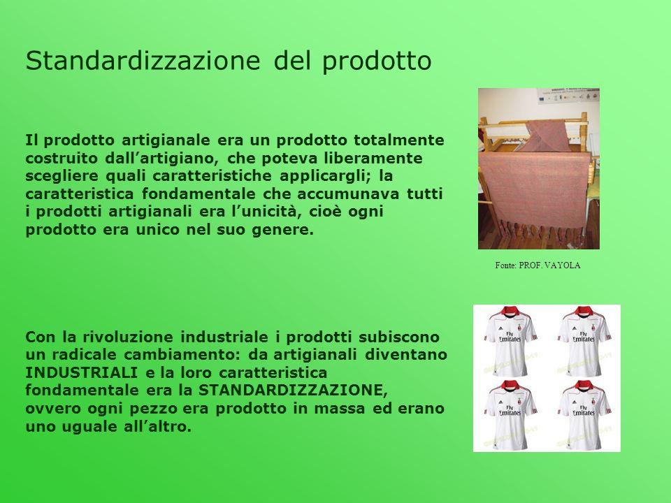 Standardizzazione del prodotto Il prodotto artigianale era un prodotto totalmente costruito dallartigiano, che poteva liberamente scegliere quali cara
