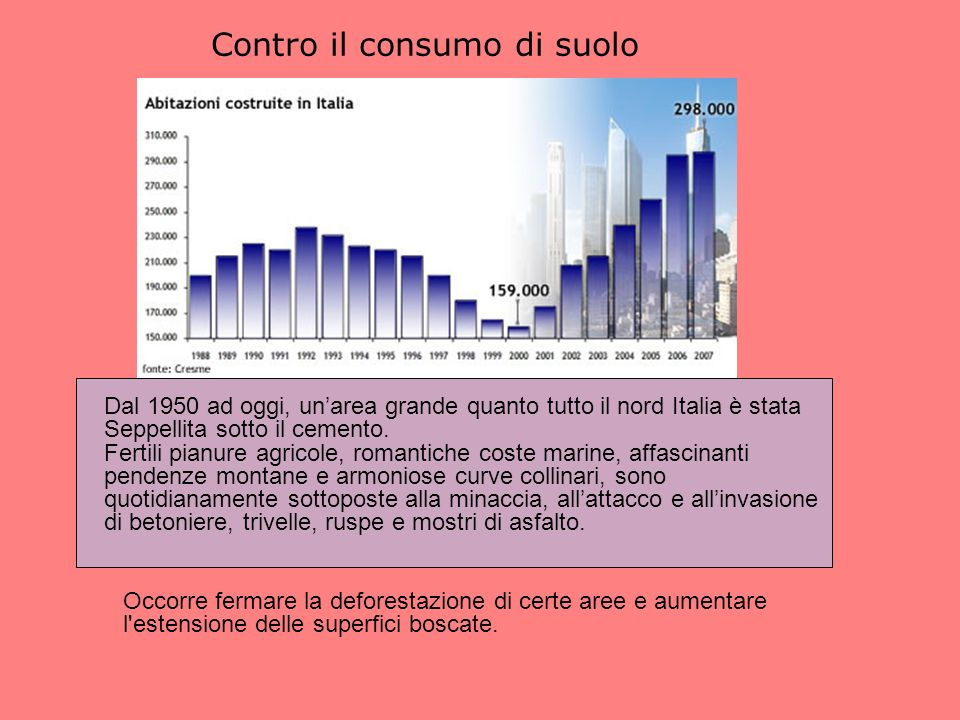 Contro il consumo di suolo Dal 1950 ad oggi, unarea grande quanto tutto il nord Italia è stata Seppellita sotto il cemento.