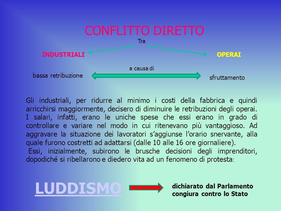 CONFLITTO DIRETTO Tra INDUSTRIALI OPERAI a causa di bassa retribuzione sfruttamento Gli industriali, per ridurre al minimo i costi della fabbrica e qu