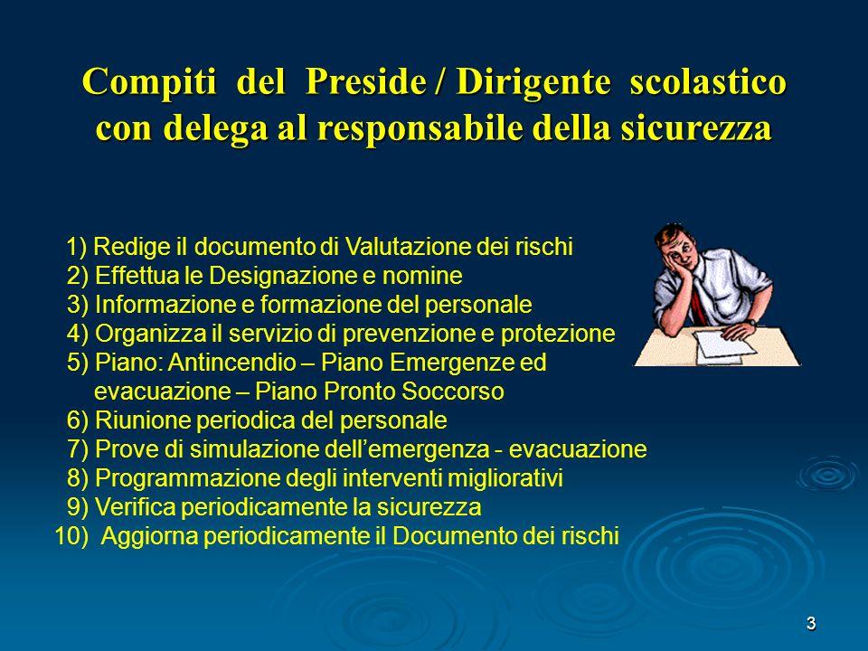 3 1) Redige il documento di Valutazione dei rischi 2) Effettua le Designazione e nomine 3) Informazione e formazione del personale 4) Organizza il ser