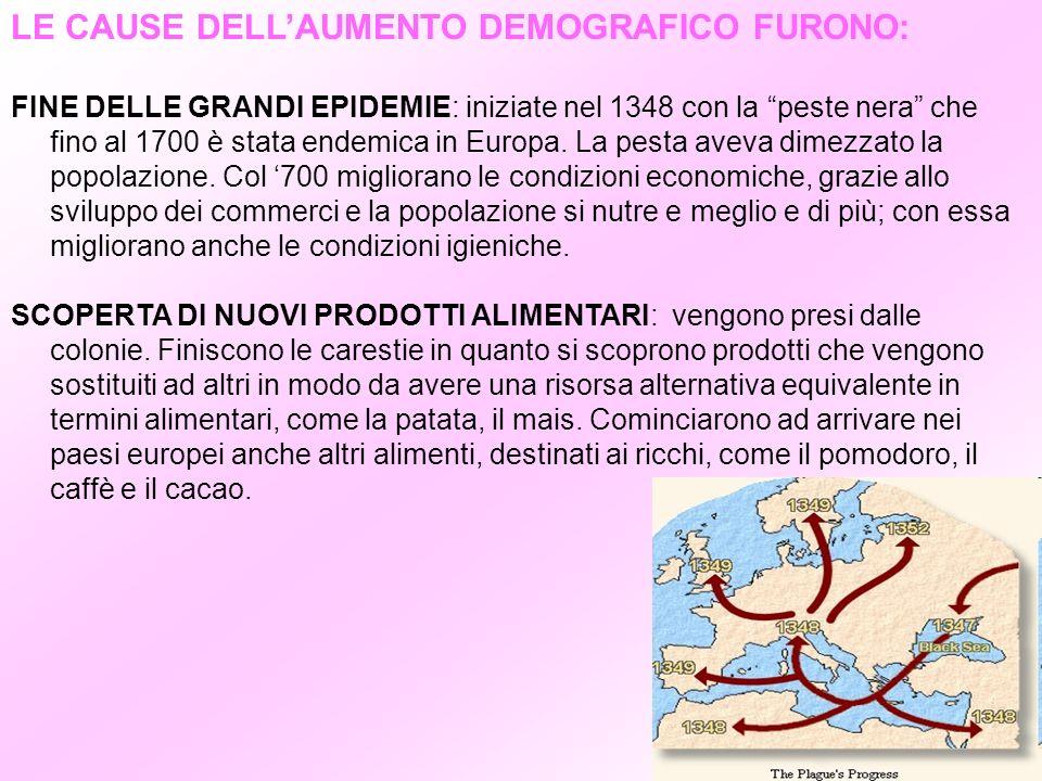 LE CAUSE DELLAUMENTO DEMOGRAFICO FURONO: FINE DELLE GRANDI EPIDEMIE: iniziate nel 1348 con la peste nera che fino al 1700 è stata endemica in Europa.