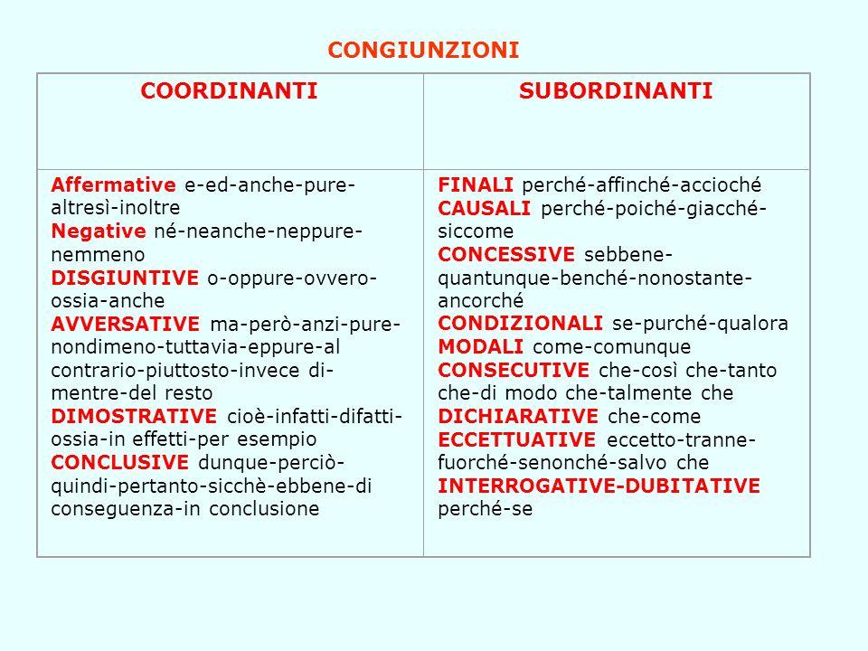 COORDINANTISUBORDINANTI Affermative e-ed-anche-pure- altresì-inoltre Negative né-neanche-neppure- nemmeno DISGIUNTIVE o-oppure-ovvero- ossia-anche AVV