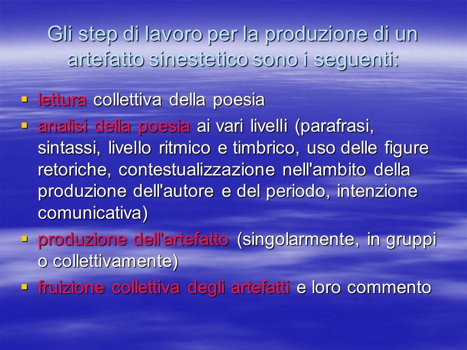 Gli step di lavoro per la produzione di un artefatto sinestetico sono i seguenti: lettura collettiva della poesia lettura collettiva della poesia anal