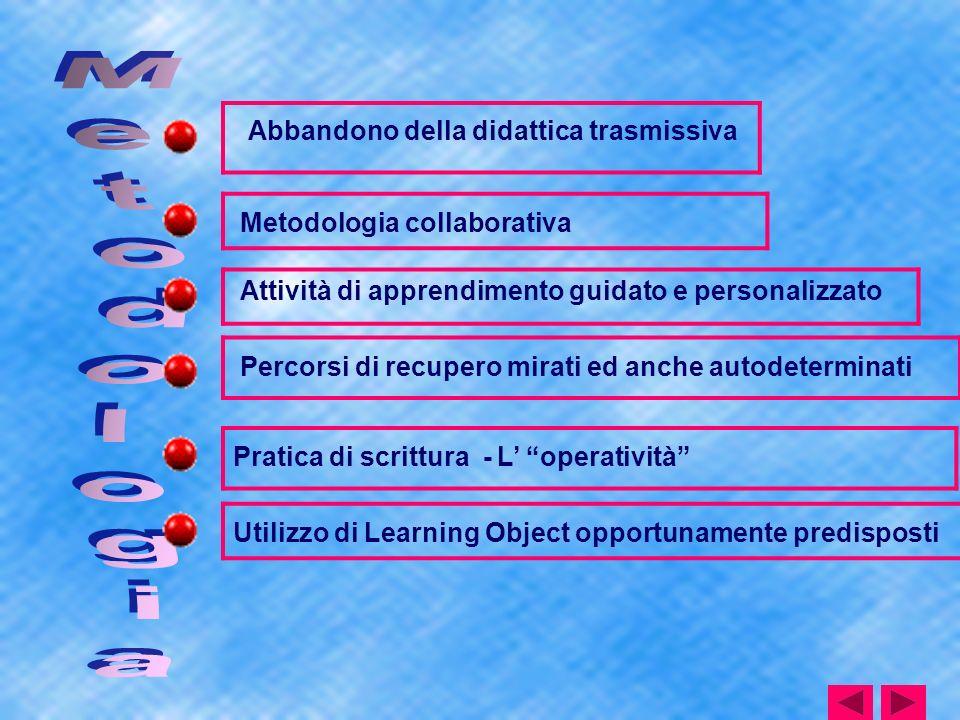 Abbandono della didattica trasmissiva Metodologia collaborativa Attività di apprendimento guidato e personalizzato Percorsi di recupero mirati ed anch