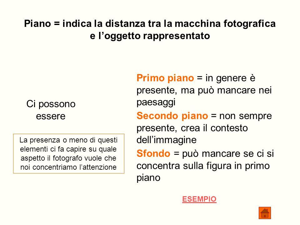 Piano = indica la distanza tra la macchina fotografica e loggetto rappresentato Ci possono essere Primo piano = in genere è presente, ma può mancare n