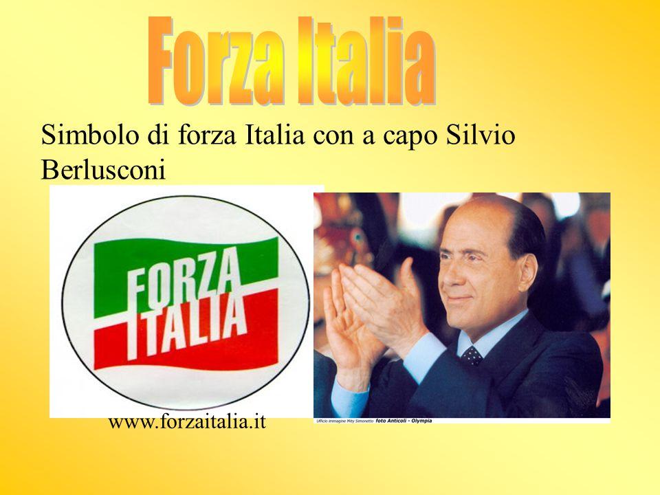 Il partito è nato nel gennaio 1995 e il Presidente è attualmente Gianfranco Fini.