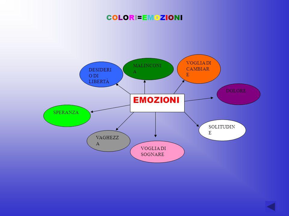 EMOZIONI DESIDERI O DI LIBERTÀ MALINCONI A VOGLIA DI CAMBIAR E DOLORE SOLITUDIN E VOGLIA DI SOGNARE VAGHEZZ A SPERANZA COLORI=EMOZIONICOLORI=EMOZIONI