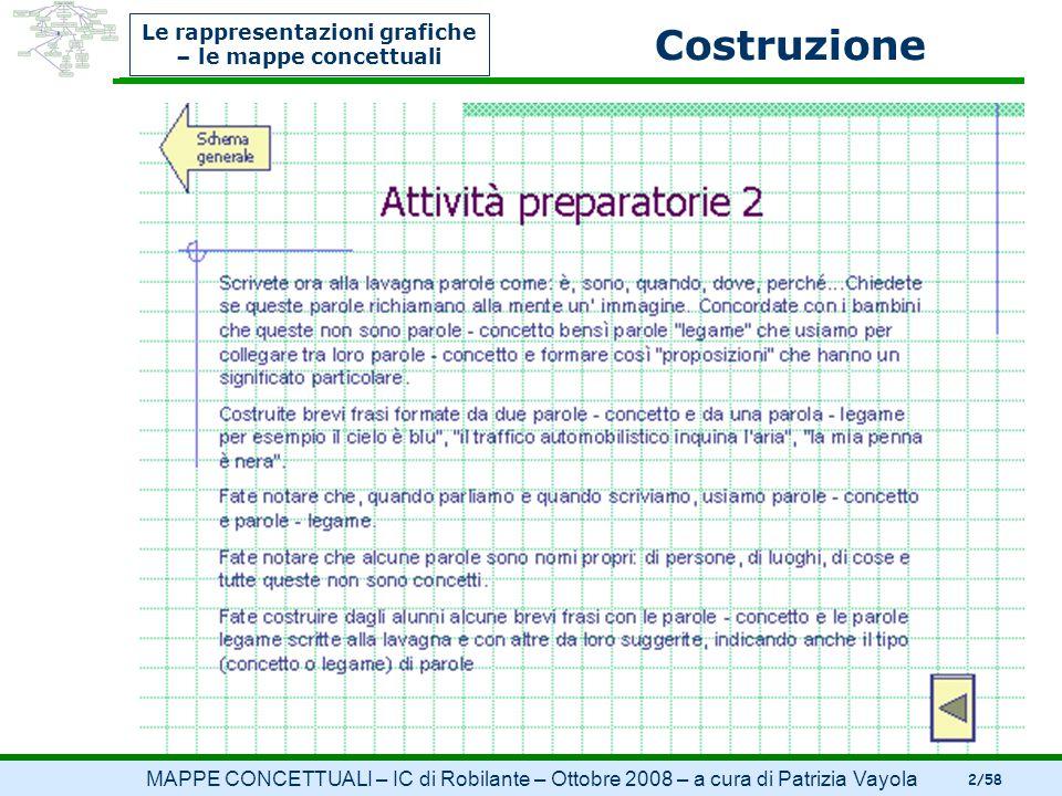 Le rappresentazioni grafiche – le mappe concettuali Costruzione MAPPE CONCETTUALI – IC di Robilante – Ottobre 2008 – a cura di Patrizia Vayola 2/58