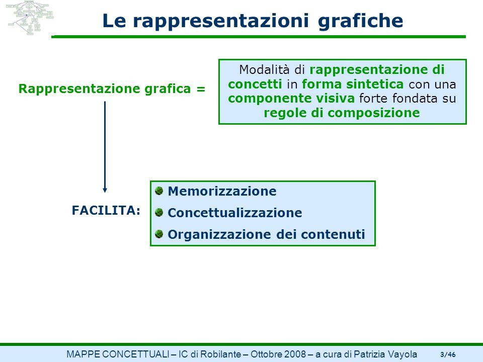 MAPPE CONCETTUALI – IC di Robilante – Ottobre 2008 – a cura di Patrizia Vayola 3/46 Le rappresentazioni grafiche Rappresentazione grafica = Modalità d