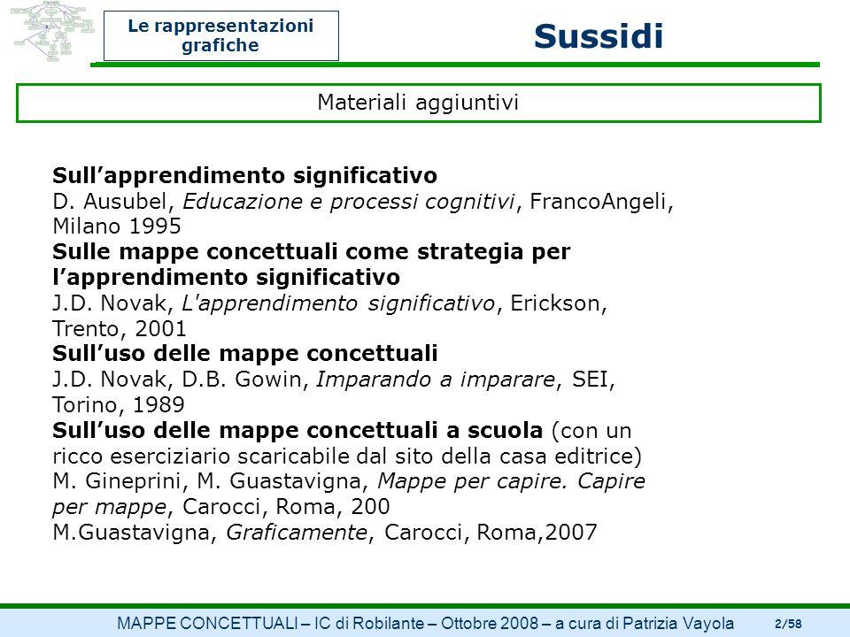 Le rappresentazioni grafiche Sussidi Materiali aggiuntivi MAPPE CONCETTUALI – IC di Robilante – Ottobre 2008 – a cura di Patrizia Vayola 2/58 Sullappr