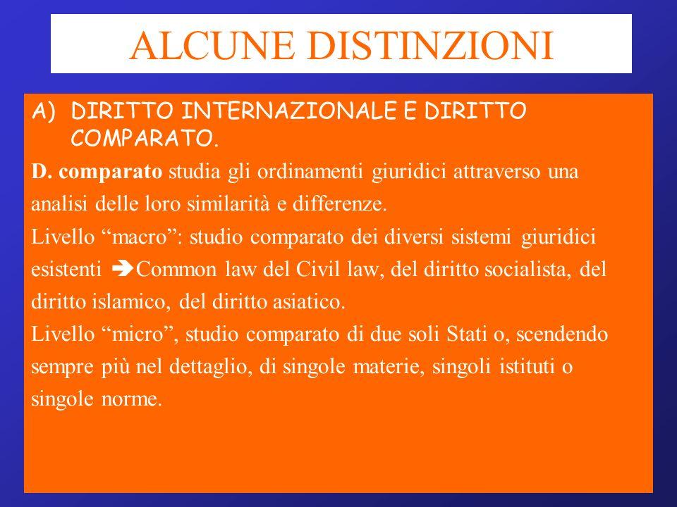 ALCUNE DISTINZIONI A)DIRITTO INTERNAZIONALE E DIRITTO COMPARATO.