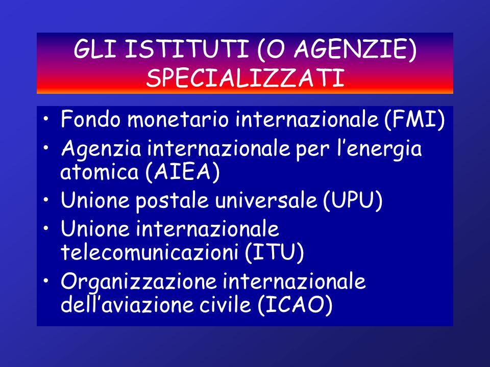 GLI ISTITUTI (O AGENZIE) SPECIALIZZATI Fondo monetario internazionale (FMI) Agenzia internazionale per lenergia atomica (AIEA) Unione postale universale (UPU) Unione internazionale telecomunicazioni (ITU) Organizzazione internazionale dellaviazione civile (ICAO)