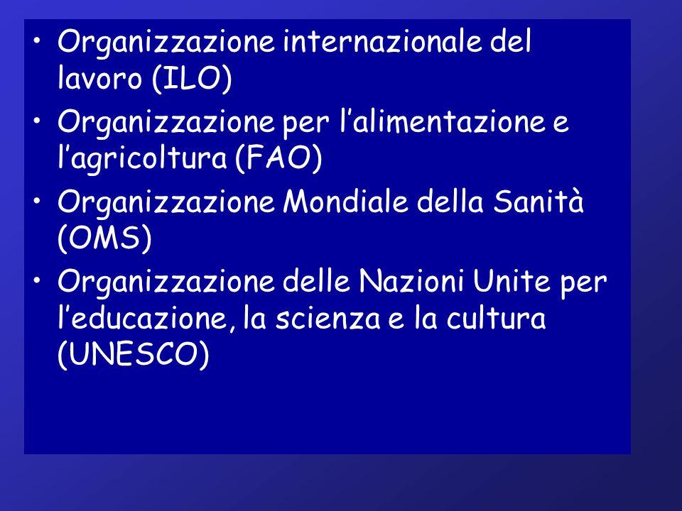 Organizzazione internazionale del lavoro (ILO) Organizzazione per lalimentazione e lagricoltura (FAO) Organizzazione Mondiale della Sanità (OMS) Organizzazione delle Nazioni Unite per leducazione, la scienza e la cultura (UNESCO)
