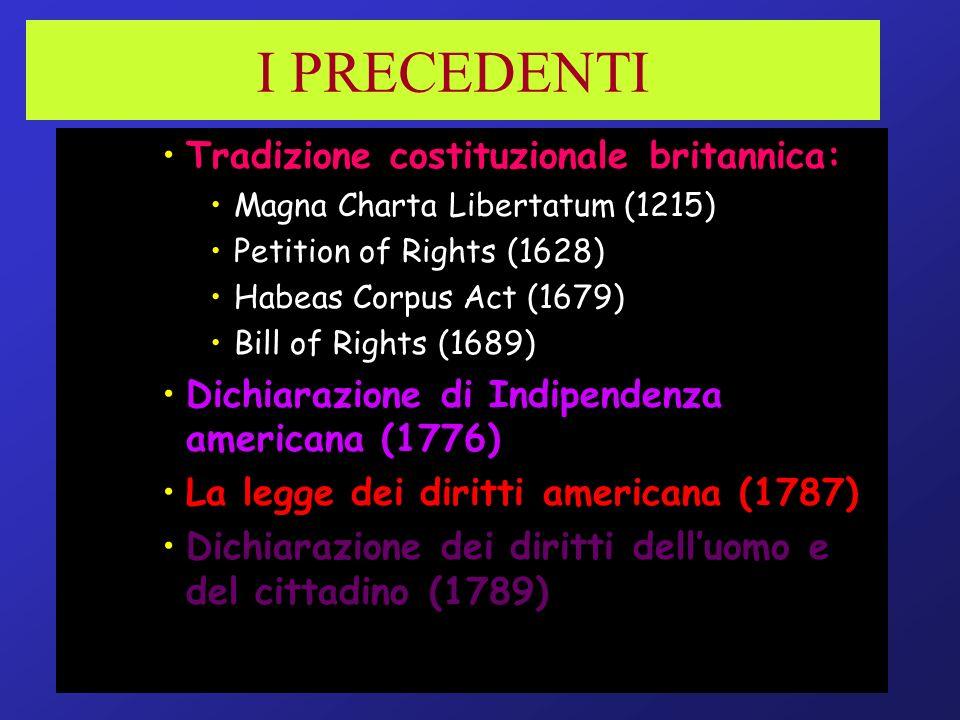I PRECEDENTI Tradizione costituzionale britannica: Magna Charta Libertatum (1215) Petition of Rights (1628) Habeas Corpus Act (1679) Bill of Rights (1689) Dichiarazione di Indipendenza americana (1776) La legge dei diritti americana (1787) Dichiarazione dei diritti delluomo e del cittadino (1789)