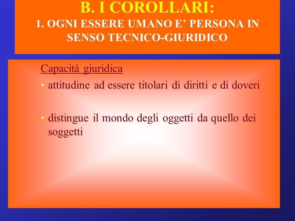 B.I COROLLARI: 1.