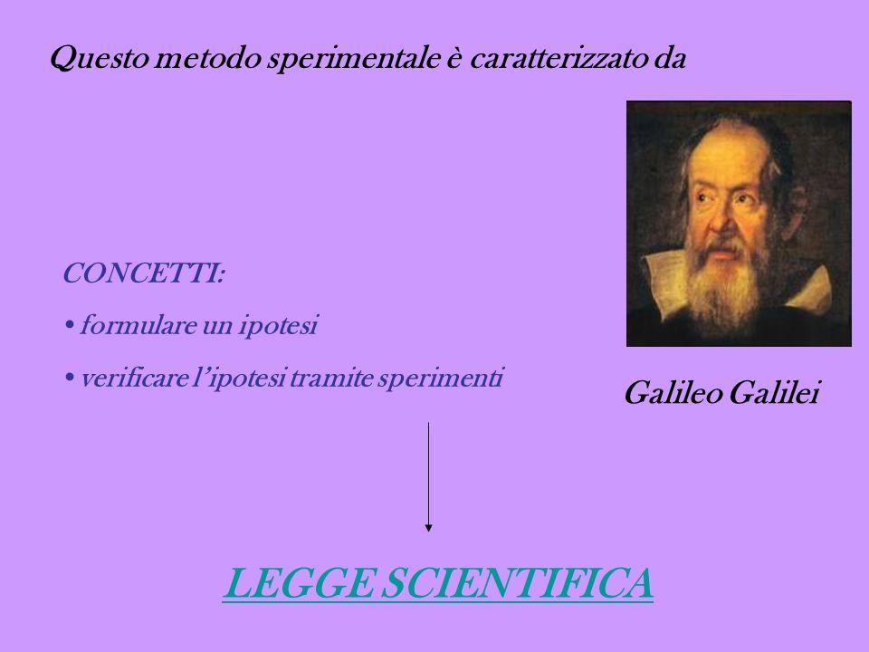 Questo metodo sperimentale è caratterizzato da Galileo Galilei CONCETTI: formulare un ipotesi verificare lipotesi tramite sperimenti LEGGE SCIENTIFICA