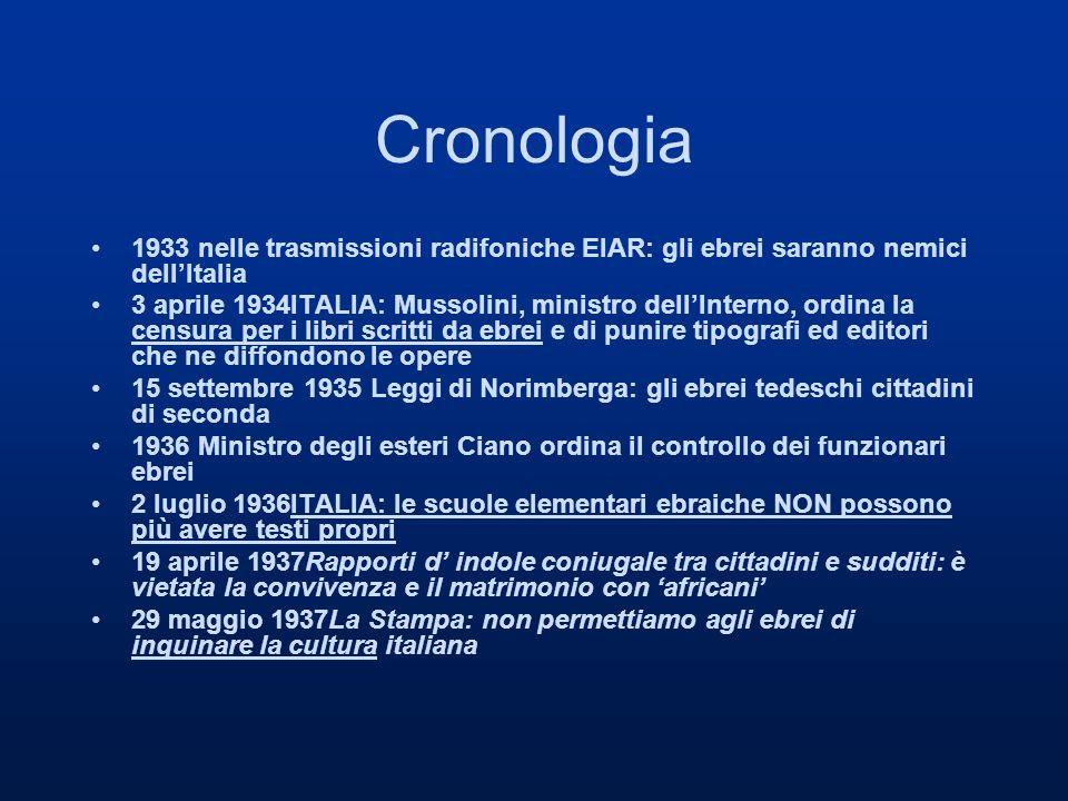 Cronologia 1933 nelle trasmissioni radifoniche EIAR: gli ebrei saranno nemici dellItalia 3 aprile 1934ITALIA: Mussolini, ministro dellInterno, ordina