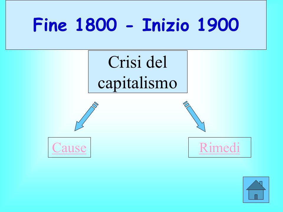 Crisi del capitalismo CauseRimedi Fine 1800 - Inizio 1900