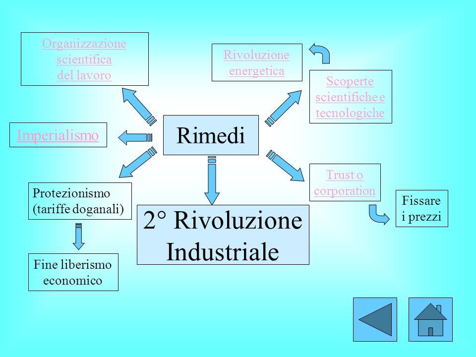 Rivoluzione energetica ElettricitàPetrolio Illuminazione pubblica Uso domestico Motore a scoppio IndustrieAutomobili