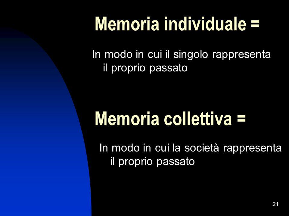 21 Memoria individuale = In modo in cui il singolo rappresenta il proprio passato Memoria collettiva = In modo in cui la società rappresenta il propri