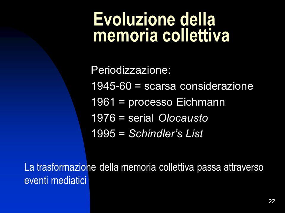 22 Evoluzione della memoria collettiva Periodizzazione: 1945-60 = scarsa considerazione 1961 = processo Eichmann 1976 = serial Olocausto 1995 = Schind