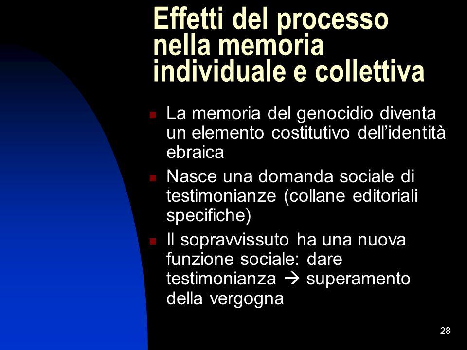 28 Effetti del processo nella memoria individuale e collettiva La memoria del genocidio diventa un elemento costitutivo dellidentità ebraica Nasce una