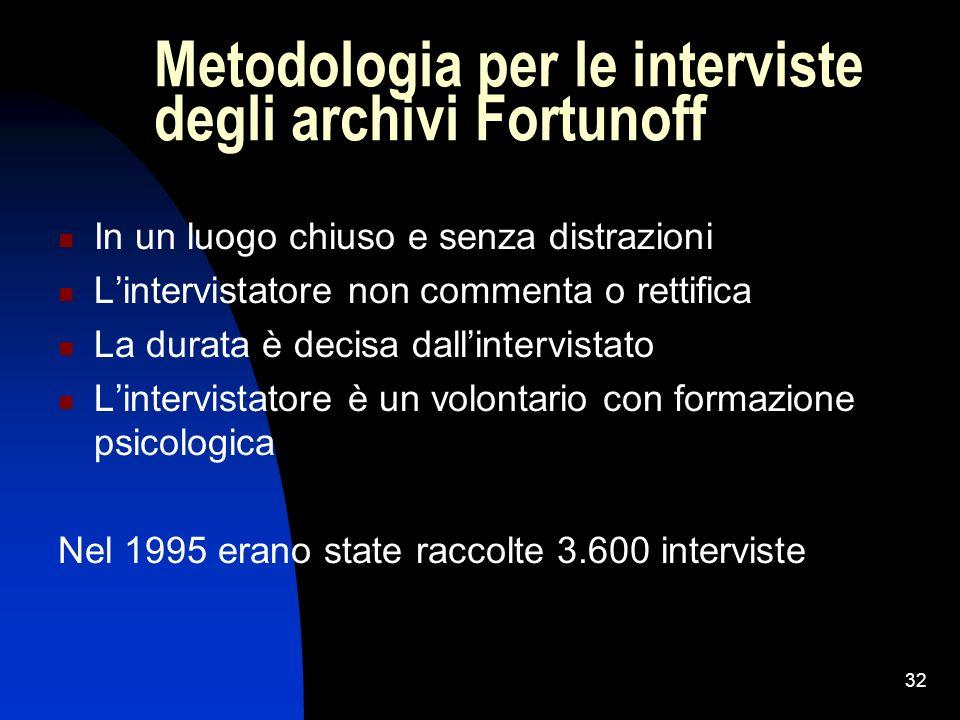 32 Metodologia per le interviste degli archivi Fortunoff In un luogo chiuso e senza distrazioni Lintervistatore non commenta o rettifica La durata è d
